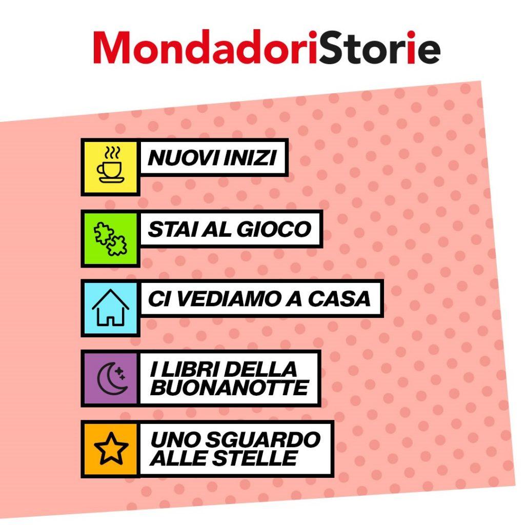 Mondadori Storie comunica online con Canali&C